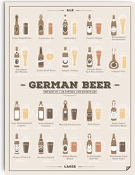 Plakat German Beer 30 x 40 cm