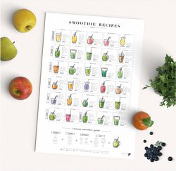 Plakat Smoothie Recipes A2