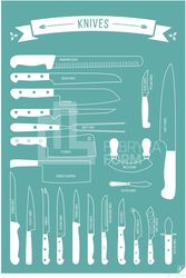 Plakat Types of Knives turkusowy 40 x 50 cm